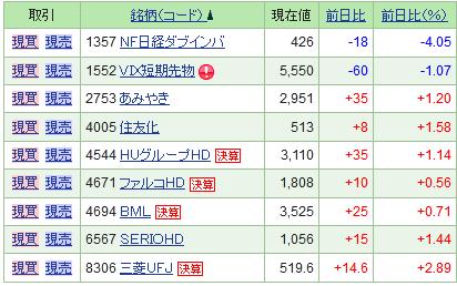 f:id:ayazofu-kabu:20210208164552p:plain