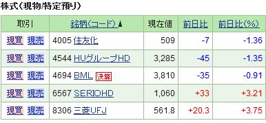 f:id:ayazofu-kabu:20210216190434p:plain