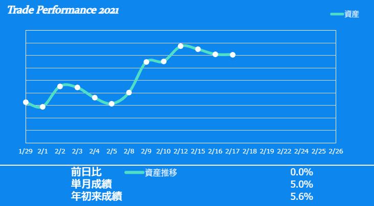 f:id:ayazofu-kabu:20210217204717p:plain