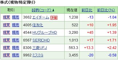 f:id:ayazofu-kabu:20210222223303p:plain