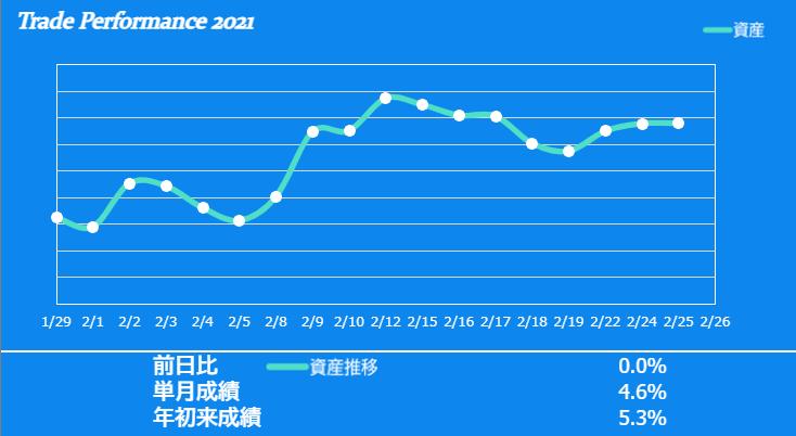 f:id:ayazofu-kabu:20210225203442p:plain
