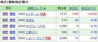 f:id:ayazofu-kabu:20210226225452p:plain
