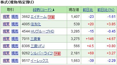 f:id:ayazofu-kabu:20210303202715p:plain