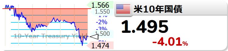 f:id:ayazofu-kabu:20210311194820p:plain