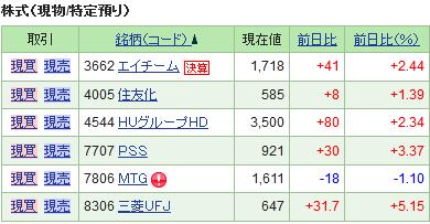 f:id:ayazofu-kabu:20210318200534p:plain