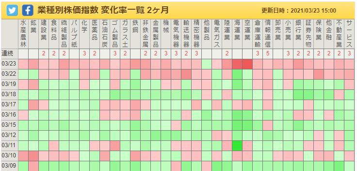 f:id:ayazofu-kabu:20210323204634p:plain