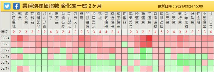 f:id:ayazofu-kabu:20210324212059p:plain