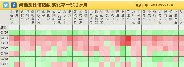 f:id:ayazofu-kabu:20210325220018p:plain