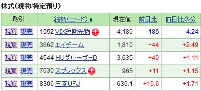 f:id:ayazofu-kabu:20210326210735p:plain