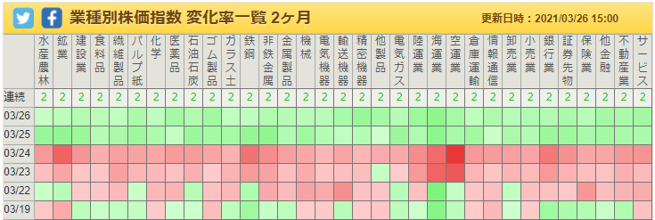 f:id:ayazofu-kabu:20210326210743p:plain