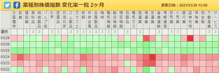 f:id:ayazofu-kabu:20210329205552p:plain