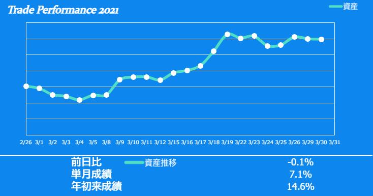 f:id:ayazofu-kabu:20210330200027p:plain