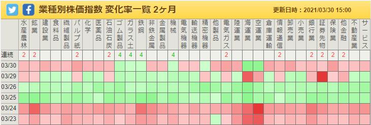 f:id:ayazofu-kabu:20210330200040p:plain