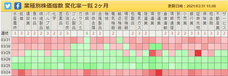 f:id:ayazofu-kabu:20210331193427p:plain