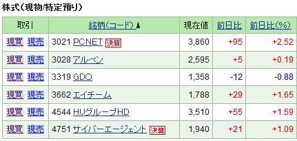 f:id:ayazofu-kabu:20210413180152p:plain
