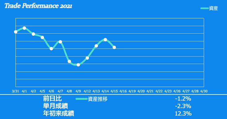 f:id:ayazofu-kabu:20210415203217p:plain