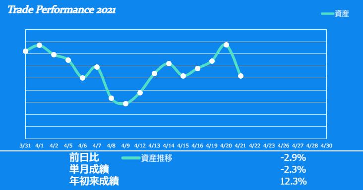 f:id:ayazofu-kabu:20210421215431p:plain