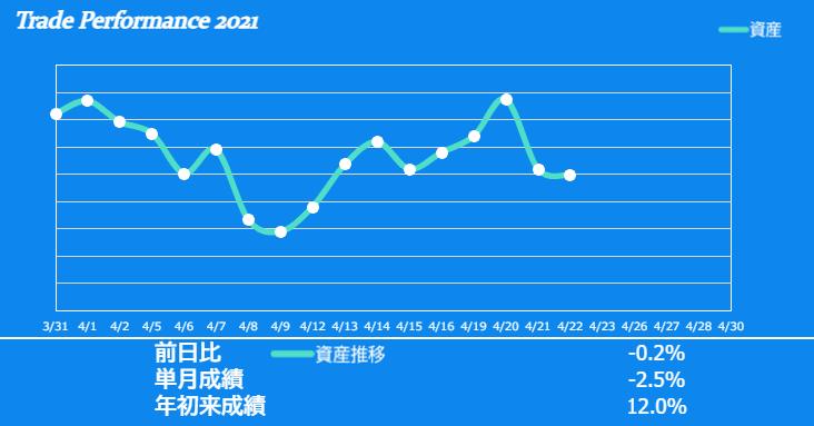f:id:ayazofu-kabu:20210422234919p:plain