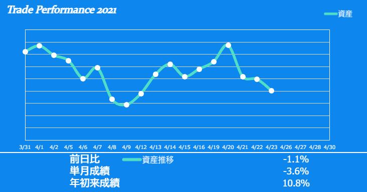 f:id:ayazofu-kabu:20210424001051p:plain