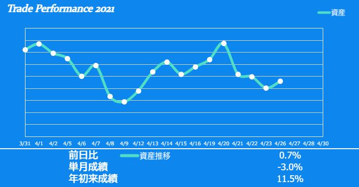 f:id:ayazofu-kabu:20210426220845p:plain