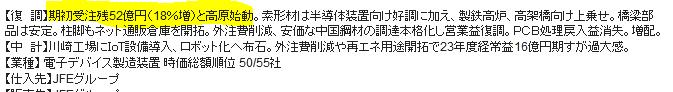f:id:ayazofu-kabu:20210721212102p:plain