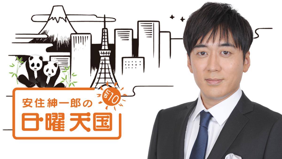 f:id:ayazono_muro:20210720125639j:plain