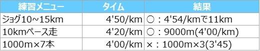 f:id:aym-s-8q-420:20171129155301j:plain