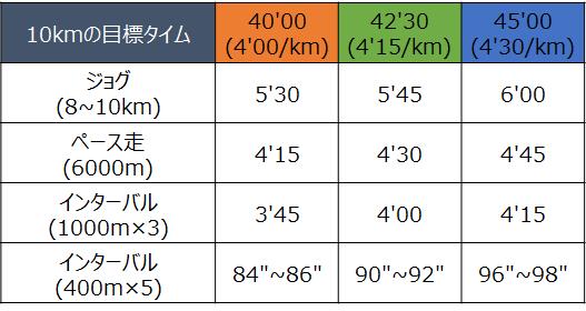 f:id:aym-s-8q-420:20200203205901p:plain