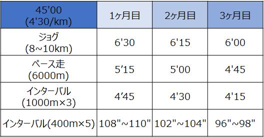f:id:aym-s-8q-420:20200203212021p:plain