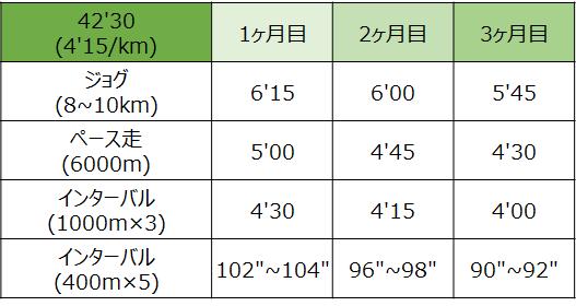 f:id:aym-s-8q-420:20200203212056p:plain