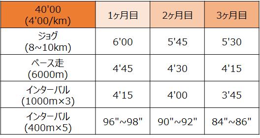 f:id:aym-s-8q-420:20200203212119p:plain