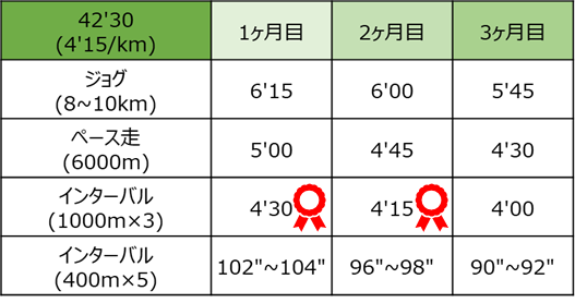 f:id:aym-s-8q-420:20200208222119p:plain