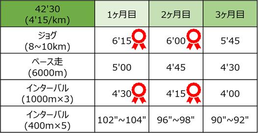 f:id:aym-s-8q-420:20200211165849p:plain