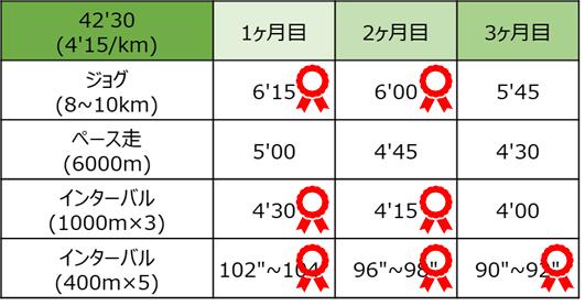 f:id:aym-s-8q-420:20200216104107p:plain