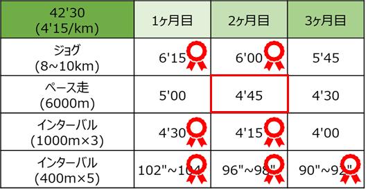 f:id:aym-s-8q-420:20200216110513p:plain