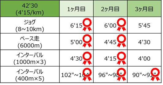 f:id:aym-s-8q-420:20200224102836p:plain