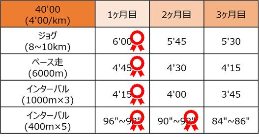 f:id:aym-s-8q-420:20200224103000p:plain