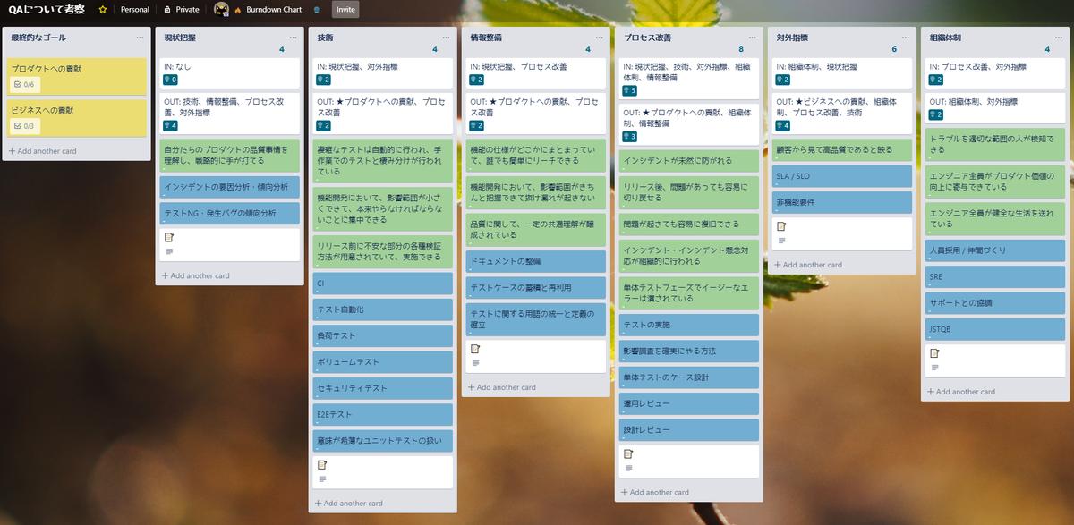 f:id:ayokota33:20200326181531p:plain
