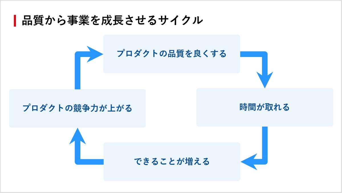 f:id:ayokota33:20210906201059p:plain