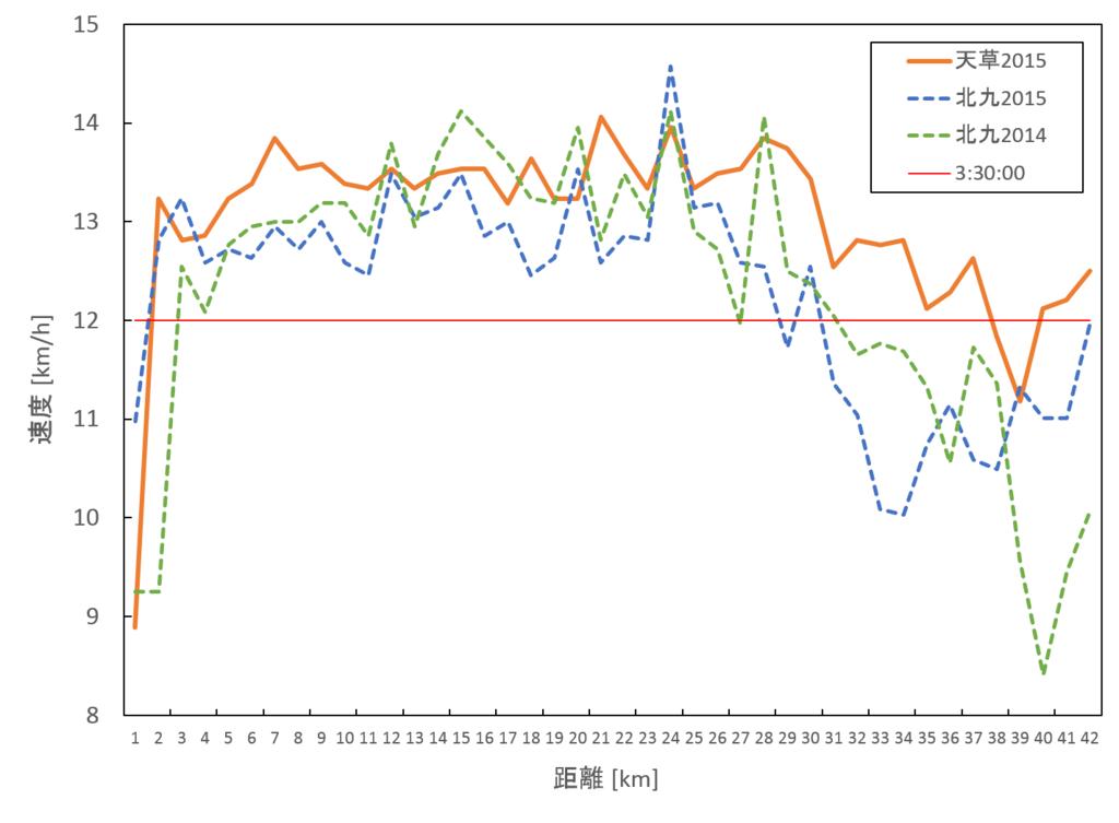 f:id:ayuge-sun:20151116142531p:plain