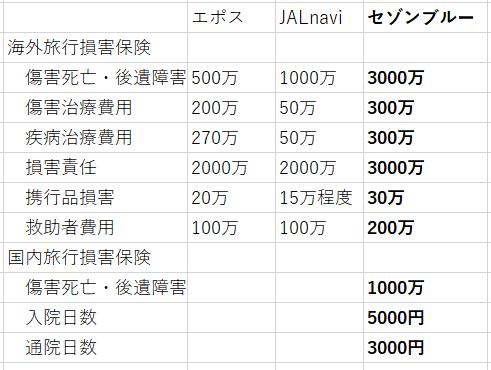 f:id:ayukawan:20180228170019p:plain