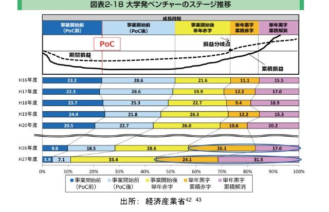 f:id:ayukohanai:20160803165140j:plain