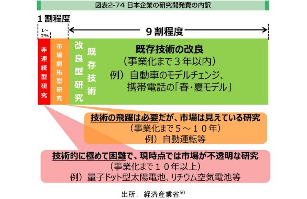 f:id:ayukohanai:20160830083352j:image