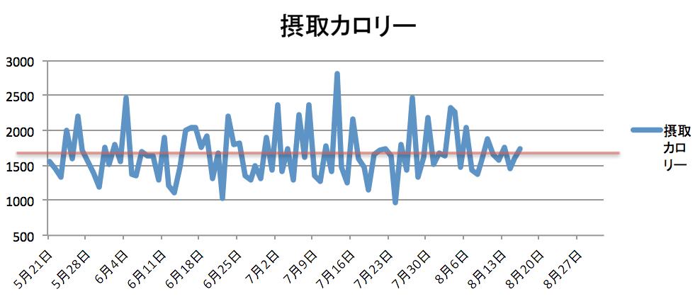 f:id:ayumegu615:20170817020138p:plain:w300
