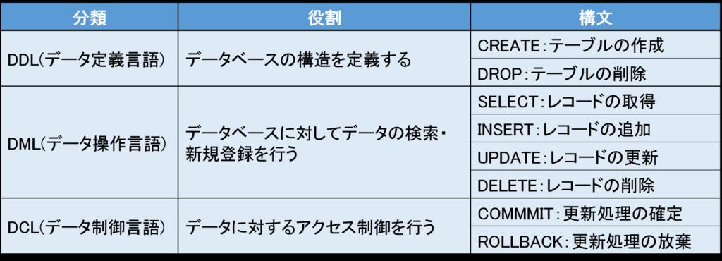 f:id:ayumi-inukai:20180528121252p:plain