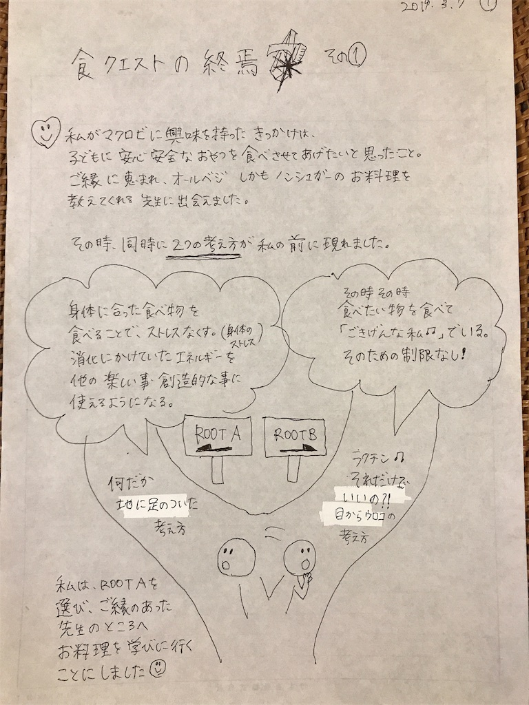 f:id:ayumi-zzz:20190307072442j:image