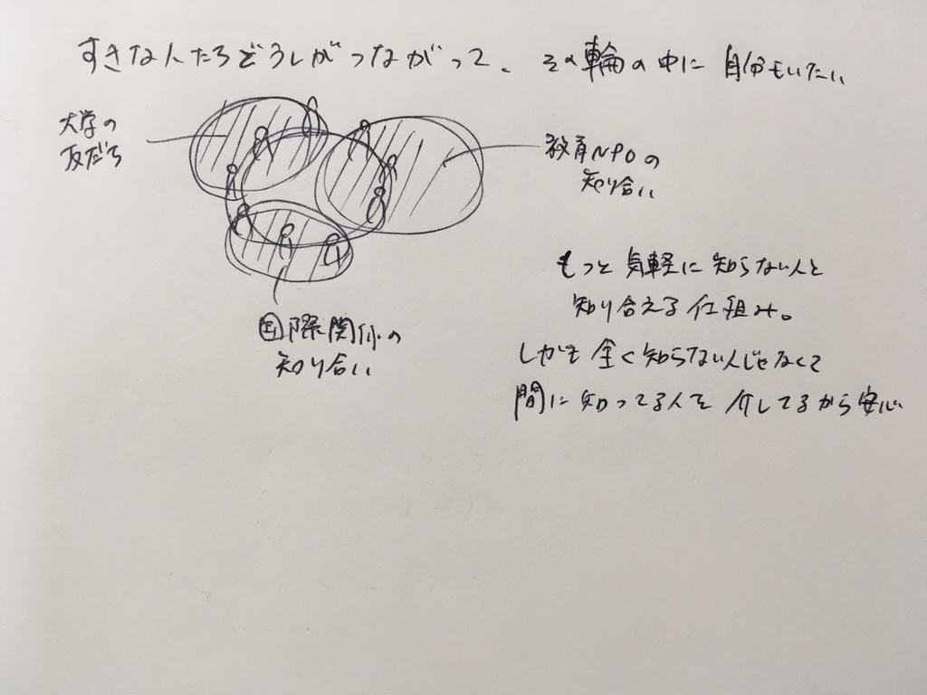 f:id:ayumi09116:20181009212157j:plain