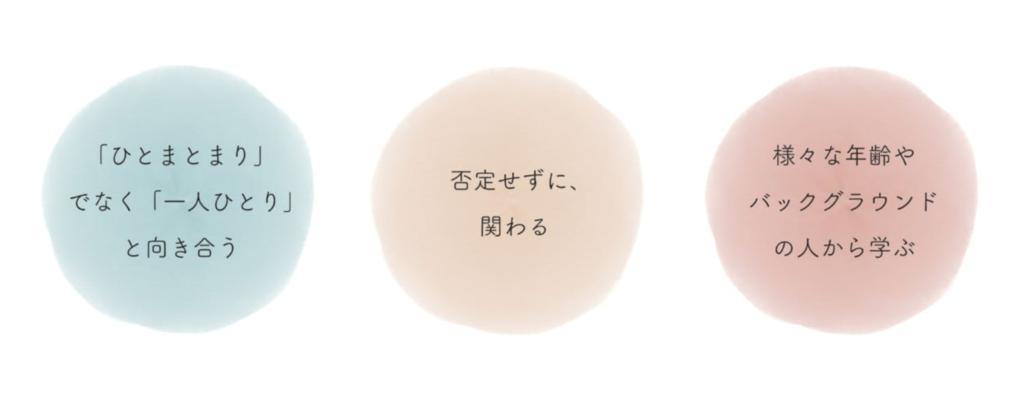 f:id:ayumi09116:20181122192152p:plain