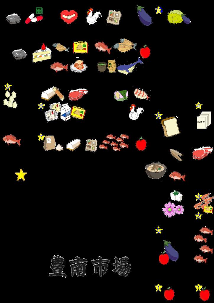 f:id:ayumiiiiii:20190510120500p:image