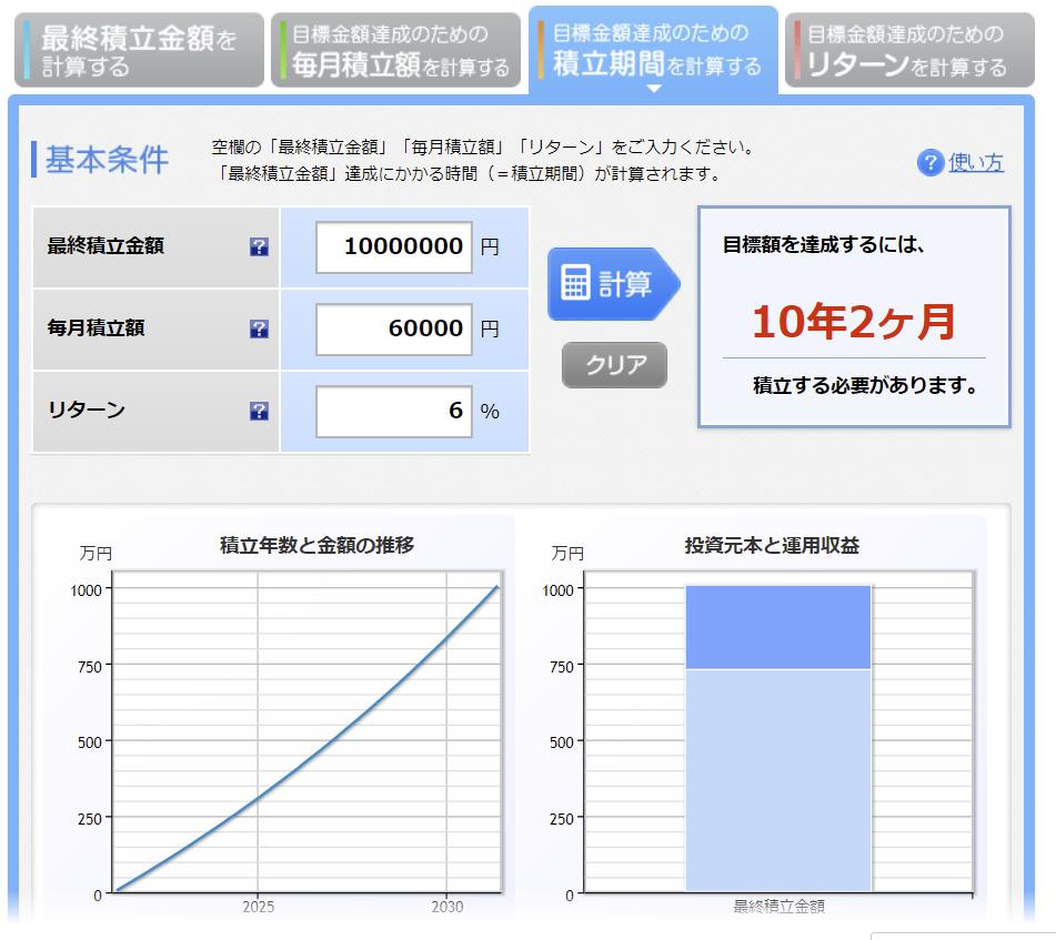 f:id:ayumikundayo:20210416232030p:plain